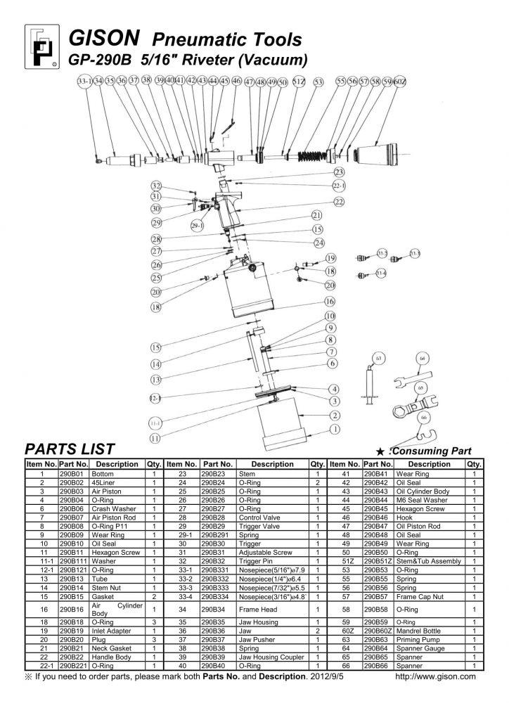 نقشه انفجاری پرچ کن بادی GP-290B